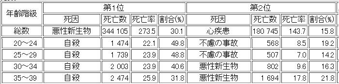 20150408b
